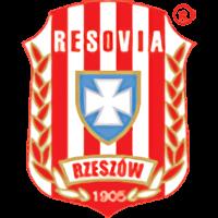 Ресовия